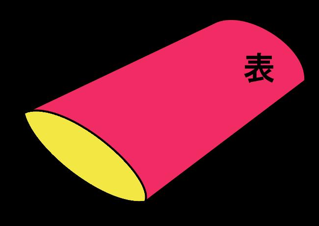 本袋の構造