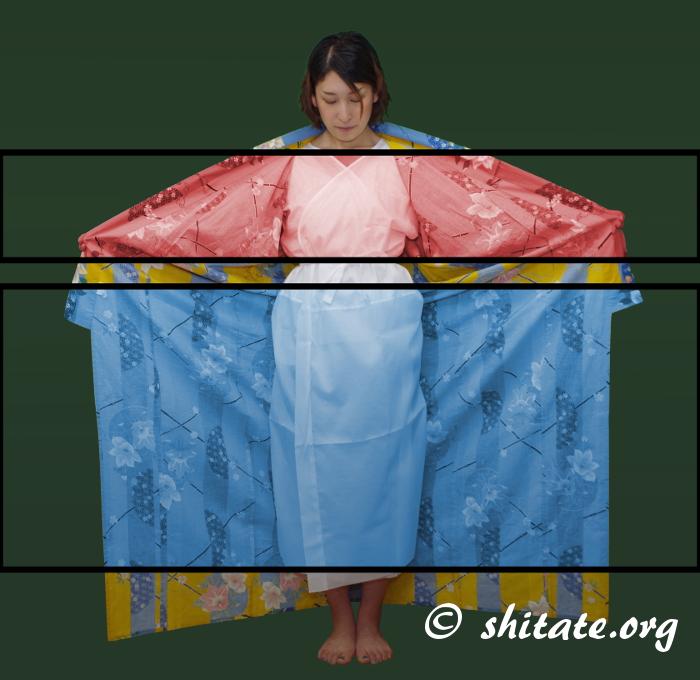 浴衣の着方・背中心をずらす部分とすらさない部分の図解