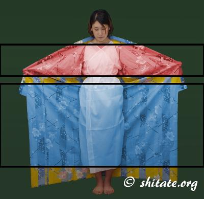 浴衣の着方・背中心をずらす部分とすらさない部分の図解s