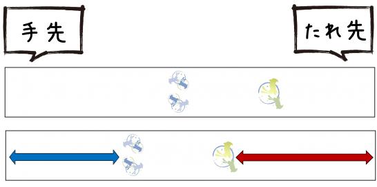 柄の位置がおかしい不良品の帯の図解1