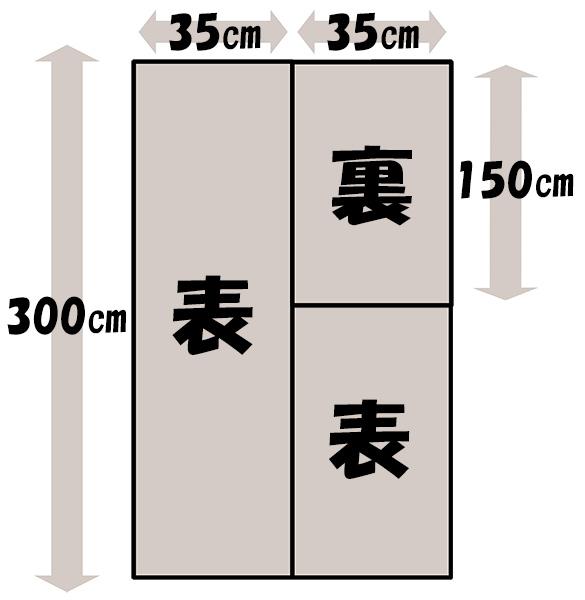 必要な生地面積・九寸名古屋帯(2列継ぎあり)