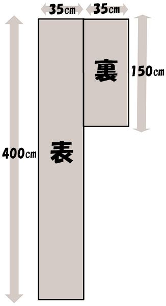 必要な生地面積・九寸名古屋帯ver2-2