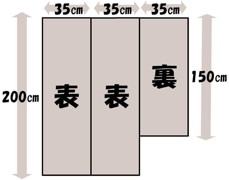 必要な生地面積・九寸名古屋帯(継ぐ場合)(表裏)-3