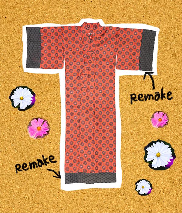 着物の袖と裾の継ぎ足し図解