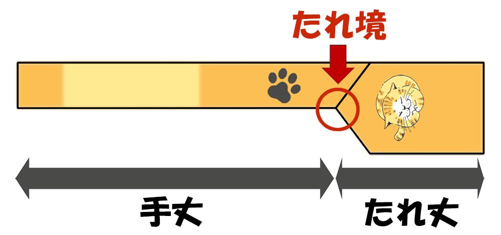 九寸名古屋帯における垂れ境、たれ丈、手丈の図解説明